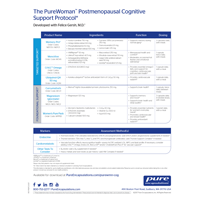 Postmenopausal Cognitive Support Protocol*